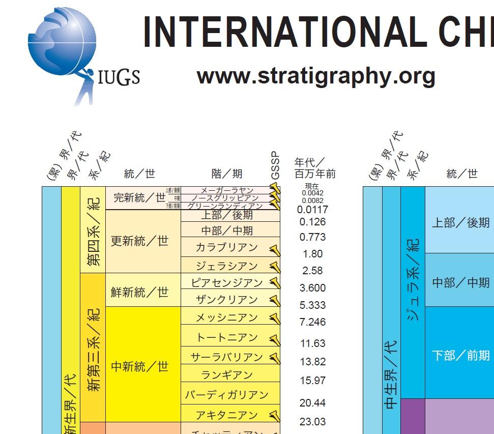 f:id:shizengaku:20200118173225j:plain