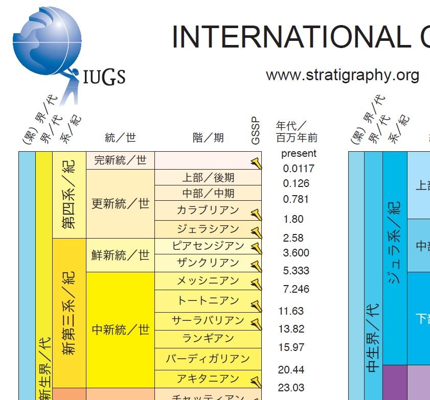 f:id:shizengaku:20200118173300j:plain
