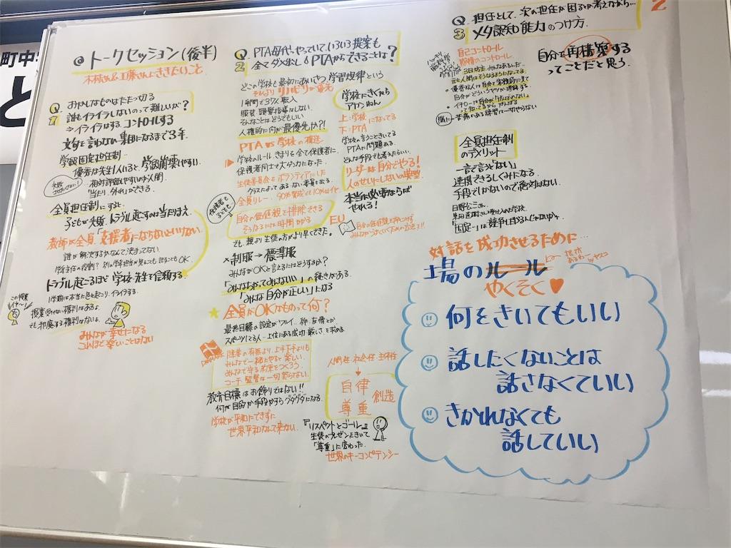 f:id:shizenhamamaama:20200210215731j:image
