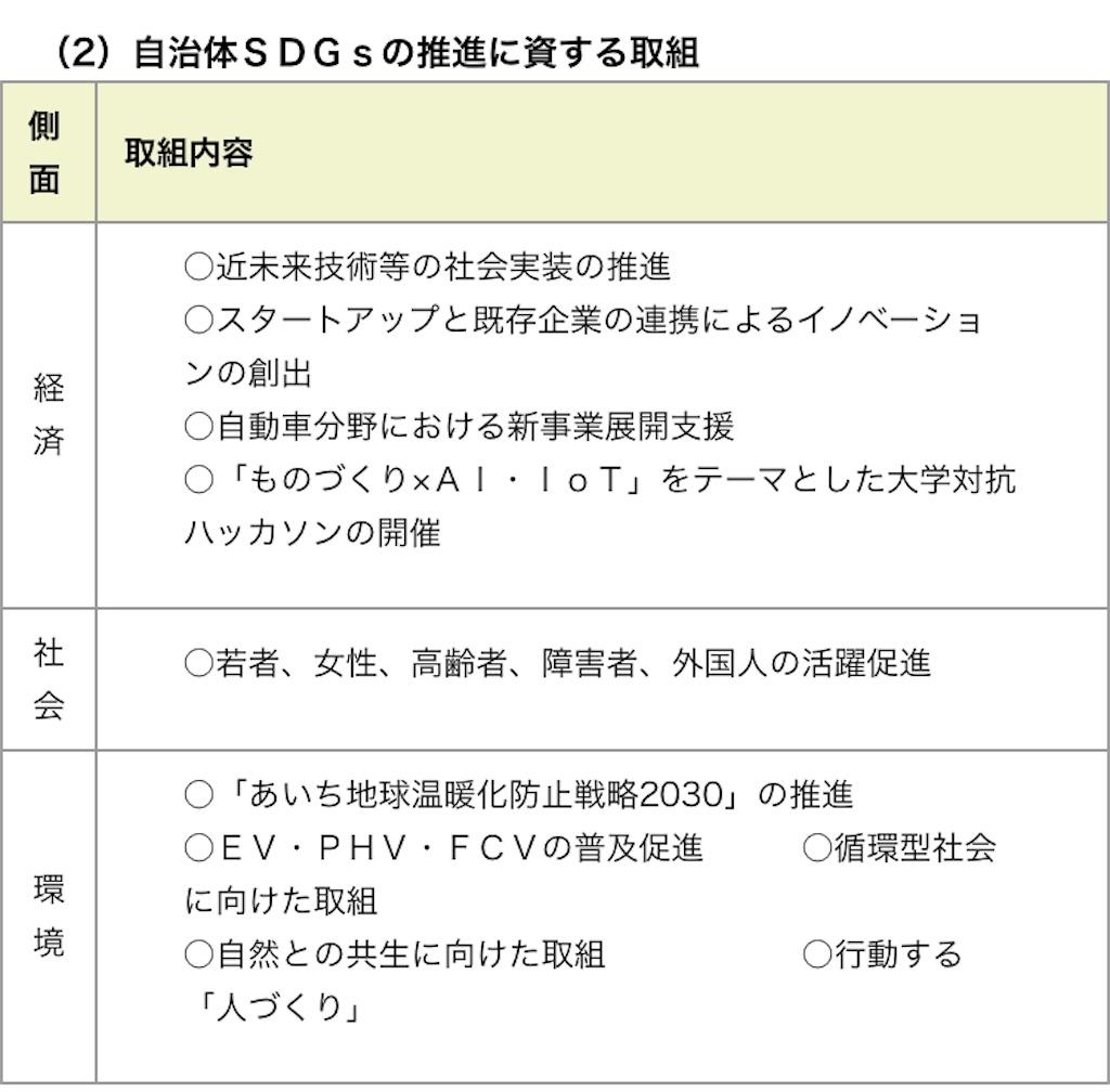 f:id:shizenhamamaama:20200220085527j:image
