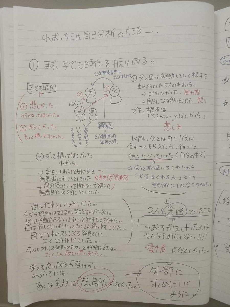 f:id:shizhonglingyang:20201031150609j:plain