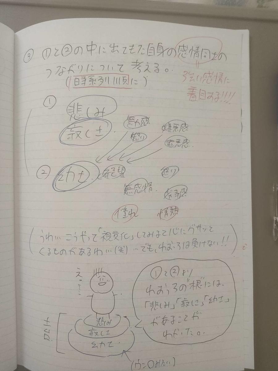 f:id:shizhonglingyang:20201031152119j:plain