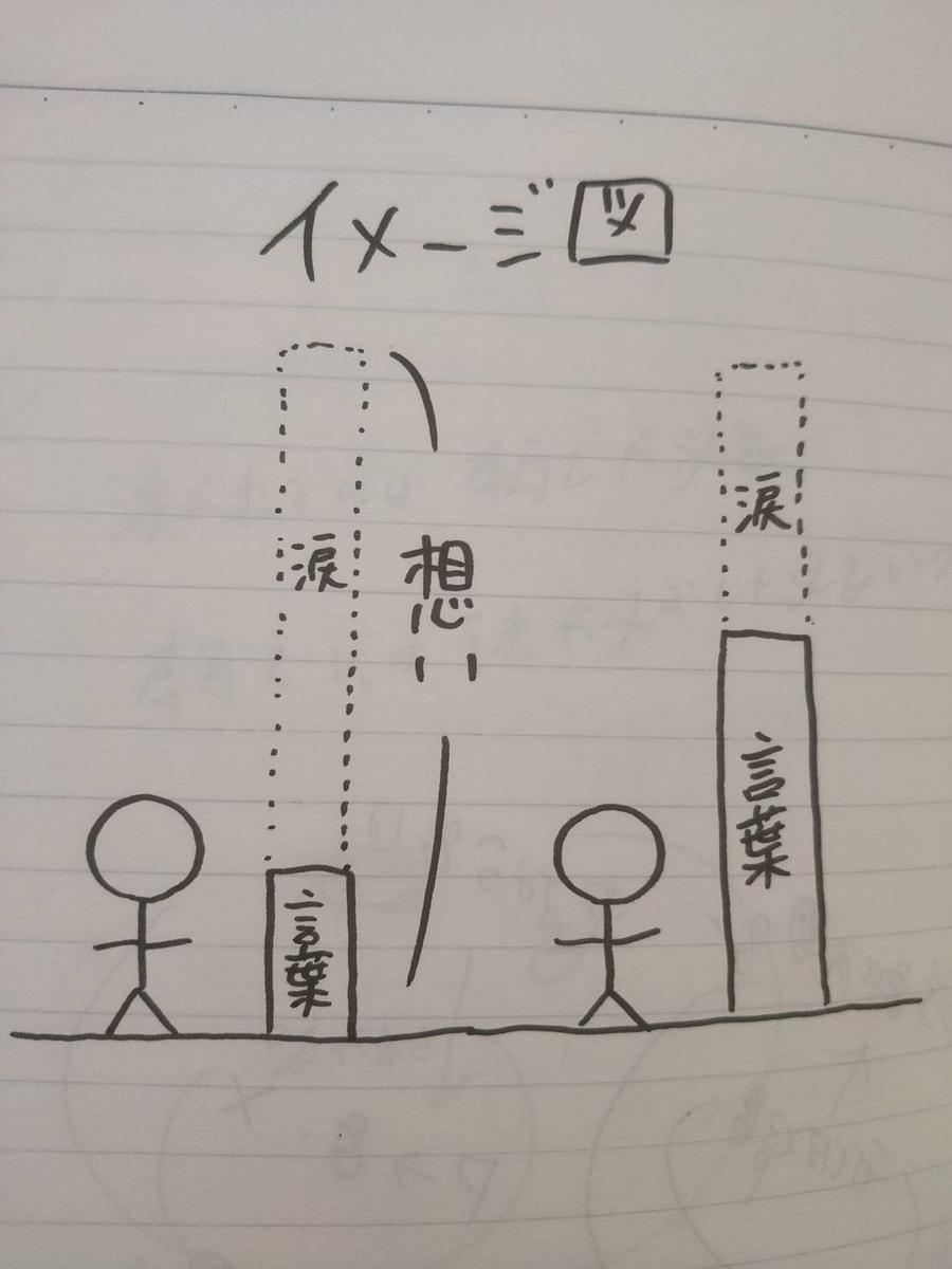 f:id:shizhonglingyang:20210331110340j:plain