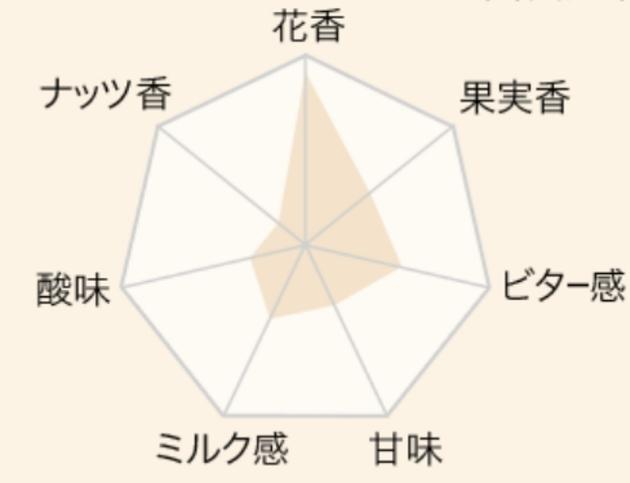 f:id:shizu3434:20190424194721j:plain