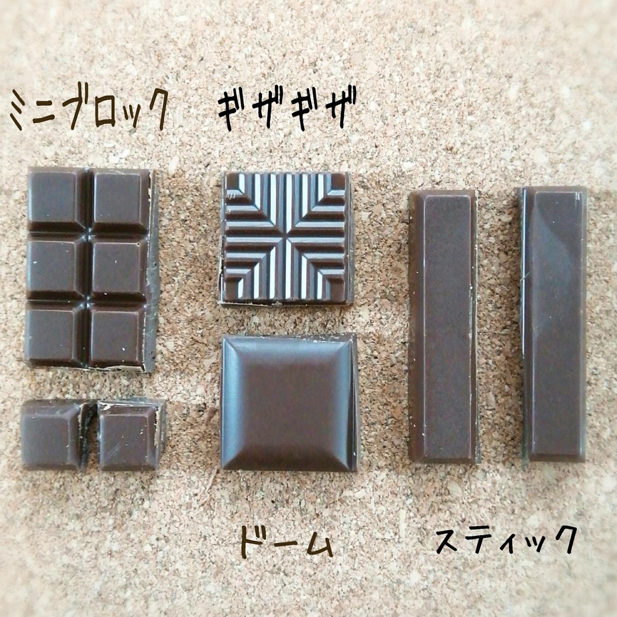明治 ザチョコレート 形状
