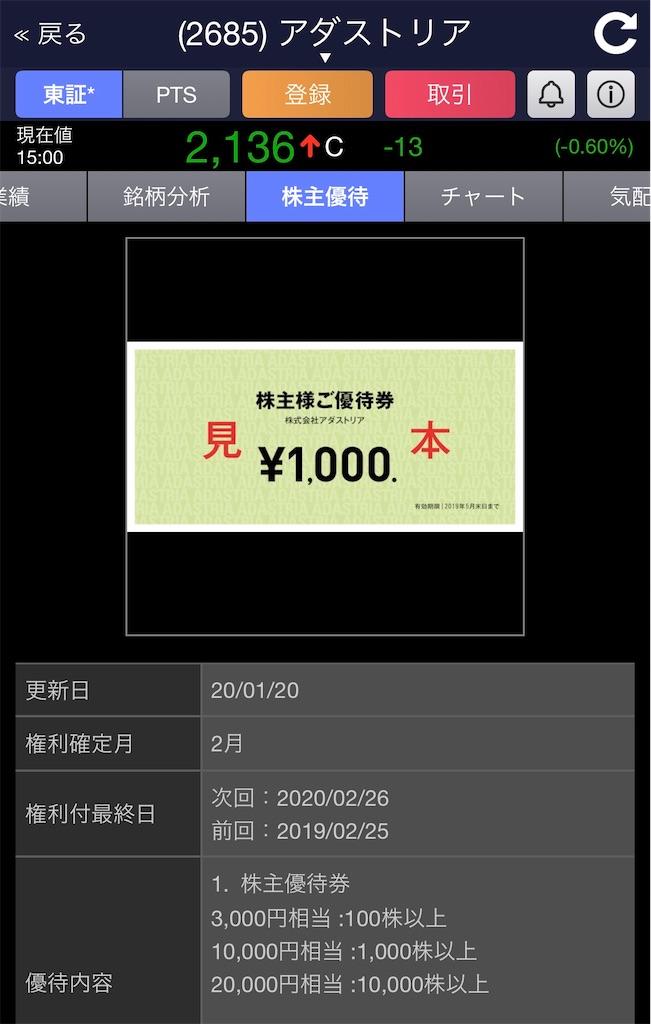 f:id:shizukabu:20200208204734j:image