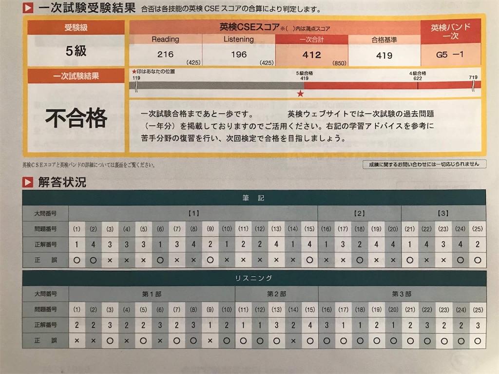 f:id:shizukabu:20200219204332j:image