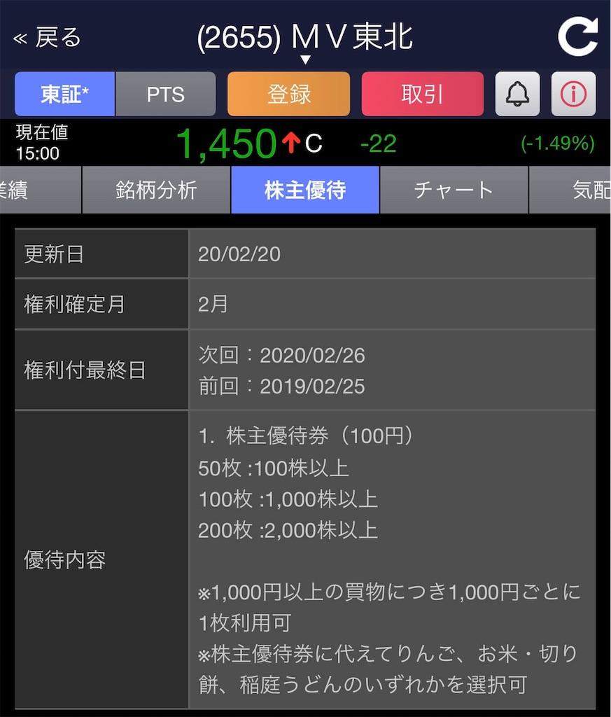 f:id:shizukabu:20200226000609j:image