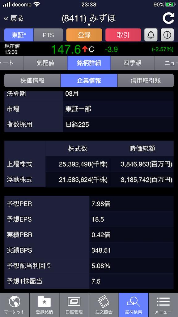f:id:shizukabu:20200229003006p:image