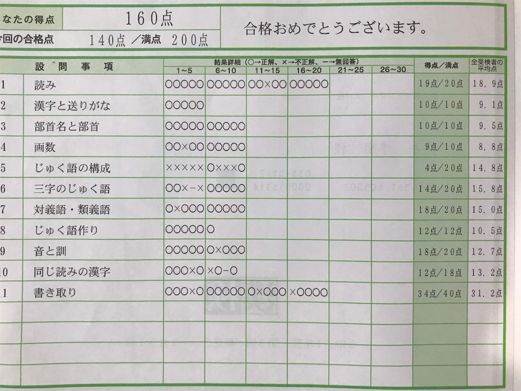 f:id:shizukabu:20200305194553j:image