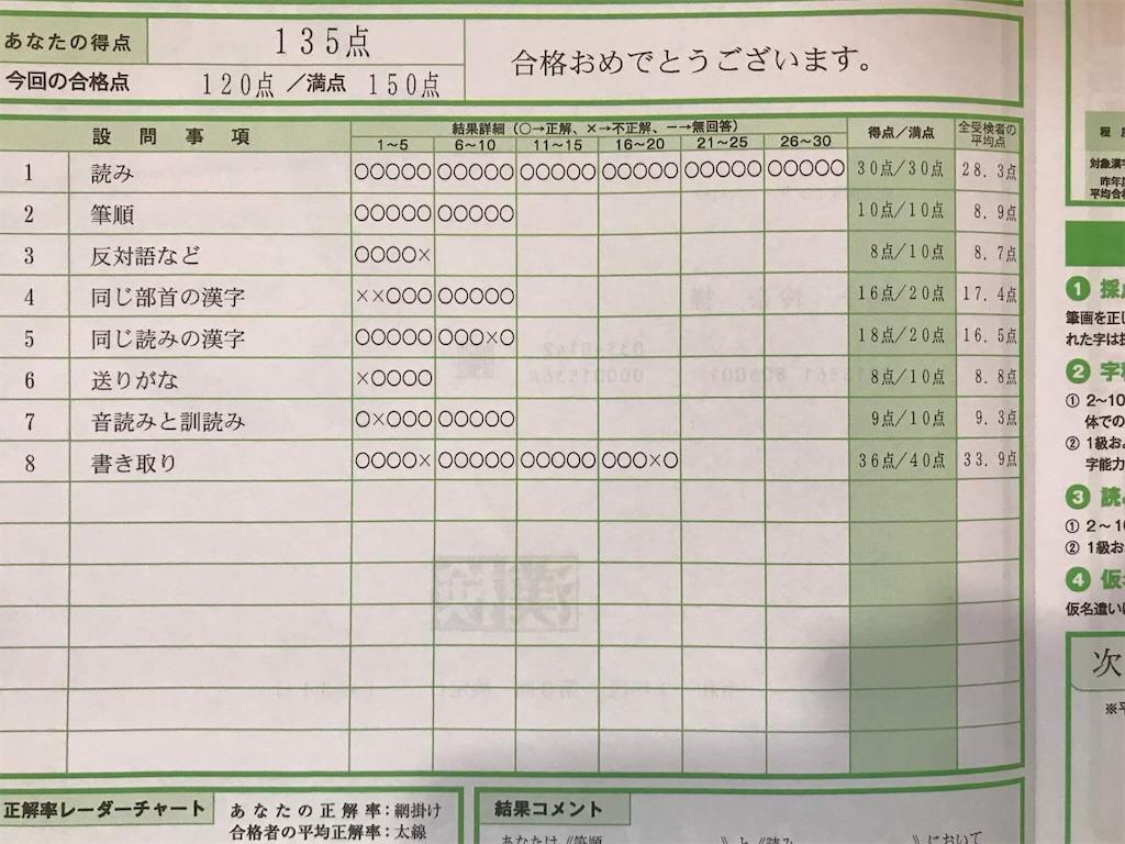 f:id:shizukabu:20200305195919j:image
