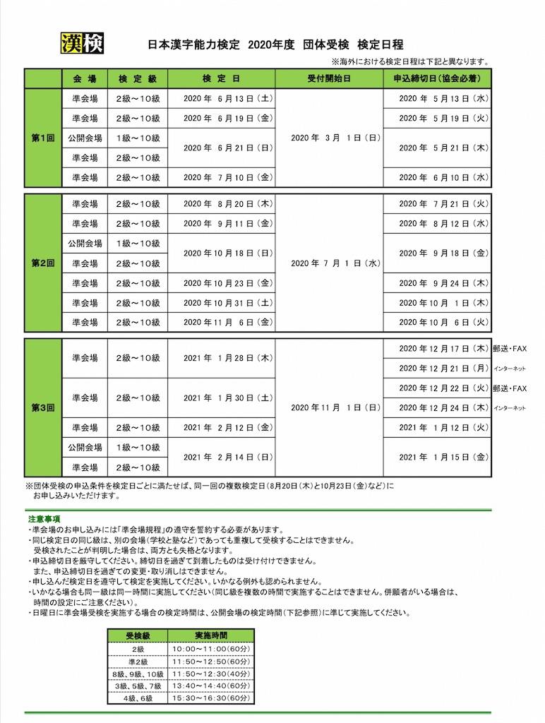 f:id:shizukabu:20200305201910j:image