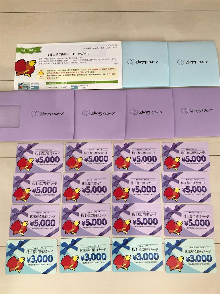 f:id:shizukabu:20200317234018j:image