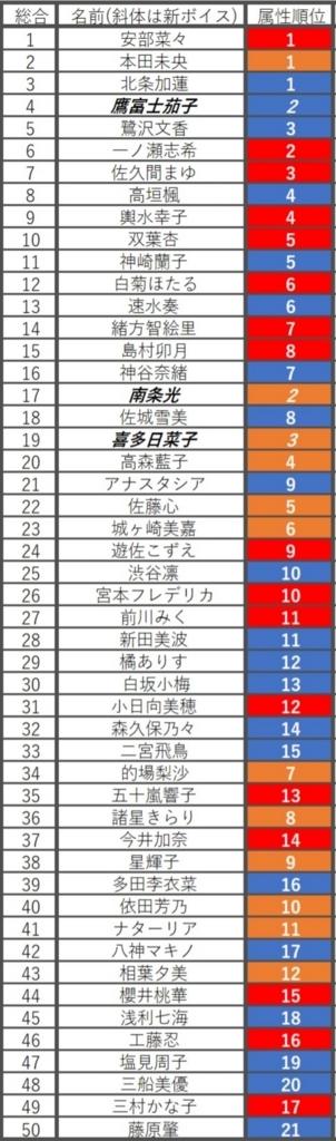 f:id:shizunami:20180515161641j:plain