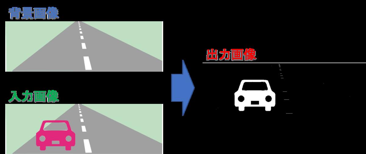 f:id:shizuuuka0202:20191213223138p:plain