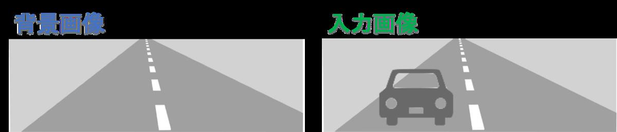 f:id:shizuuuka0202:20191213223248p:plain