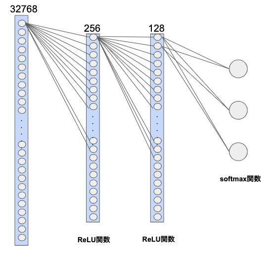 f:id:shizuuuka0202:20200114232144p:plain