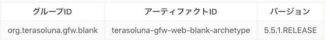f:id:shizuuuka0202:20200121213256p:plain