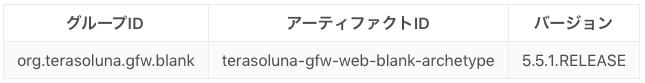 f:id:shizuuuka0202:20200121213639p:plain