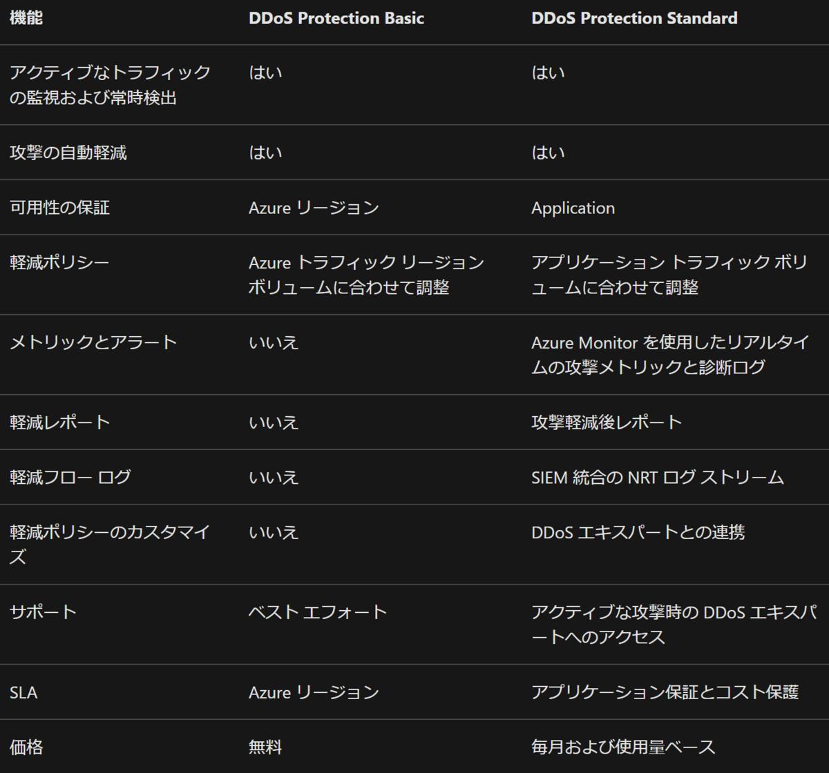f:id:shizuuuka0202:20200126224511p:plain
