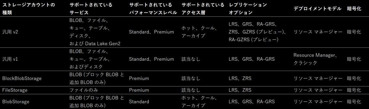 f:id:shizuuuka0202:20200126224817p:plain