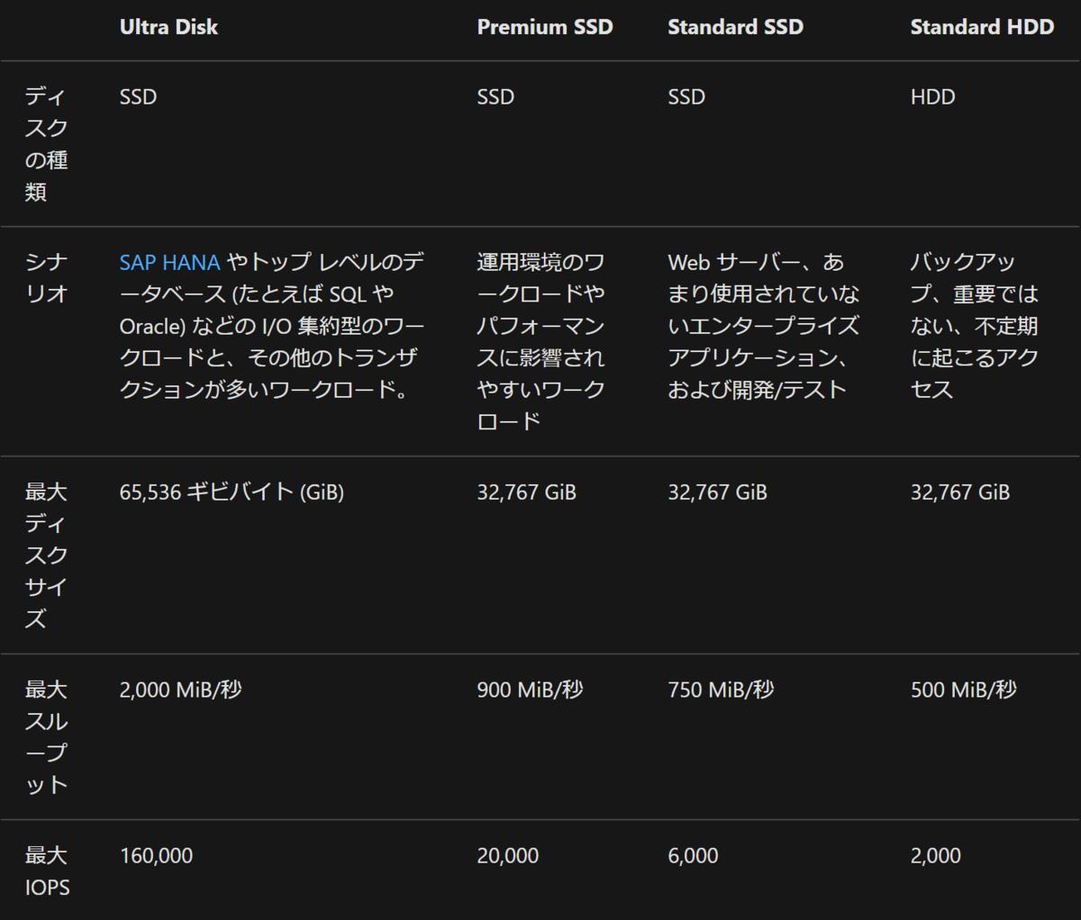 f:id:shizuuuka0202:20200126225856p:plain