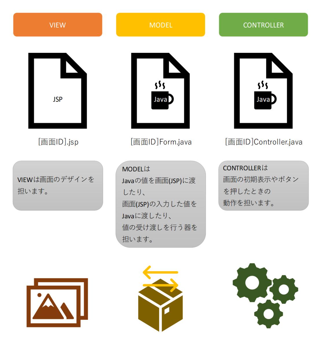 f:id:shizuuuka0202:20200127220031p:plain