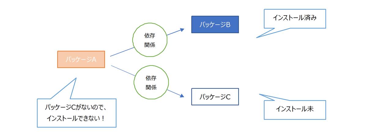 f:id:shizuuuka0202:20200130150834p:plain