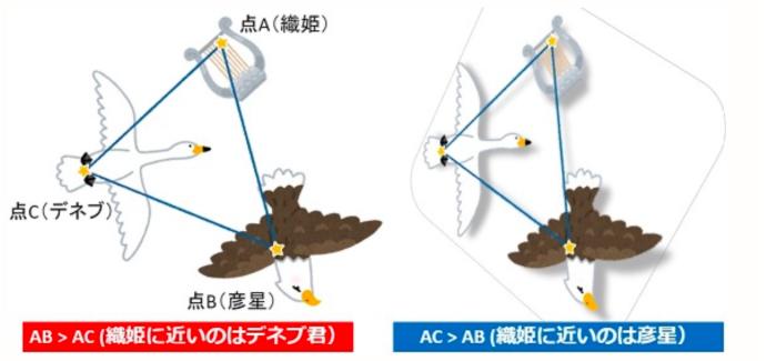 f:id:shizuuuka0202:20200221230453p:plain