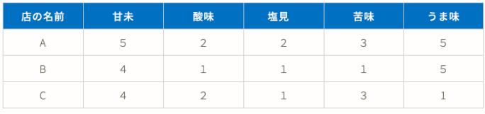 f:id:shizuuuka0202:20200221230805p:plain