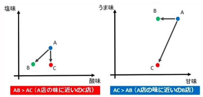 f:id:shizuuuka0202:20200221230904p:plain
