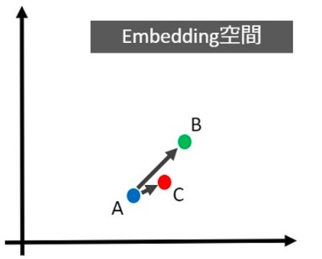 f:id:shizuuuka0202:20200221231101p:plain