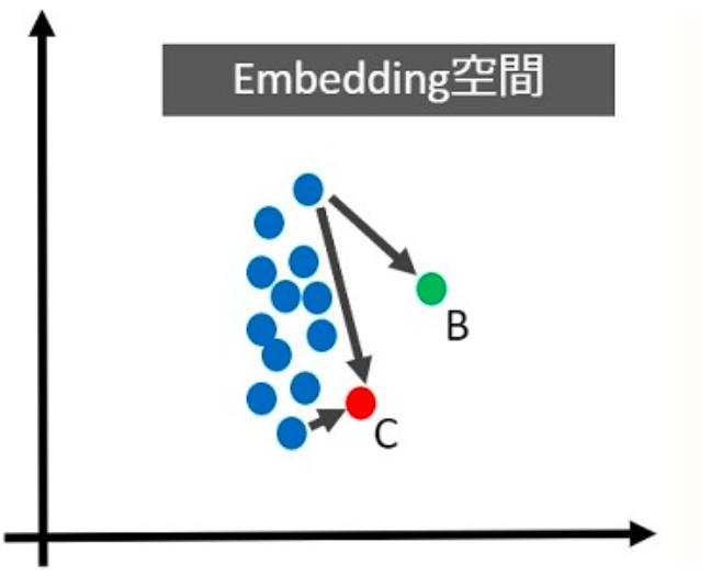 f:id:shizuuuka0202:20200221231202p:plain