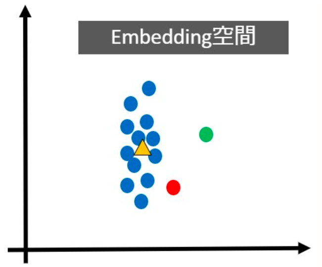 f:id:shizuuuka0202:20200221231320p:plain