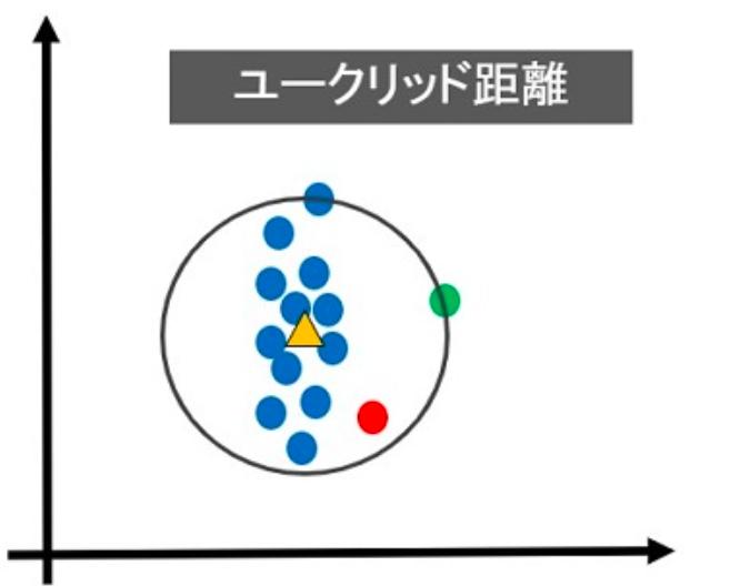 f:id:shizuuuka0202:20200221231432p:plain