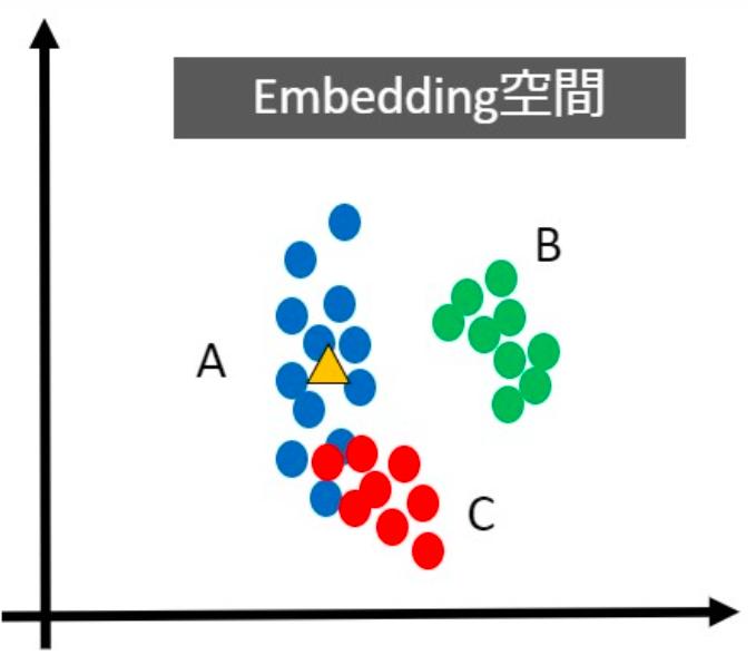 f:id:shizuuuka0202:20200221231644p:plain