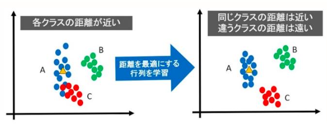 f:id:shizuuuka0202:20200221231853p:plain