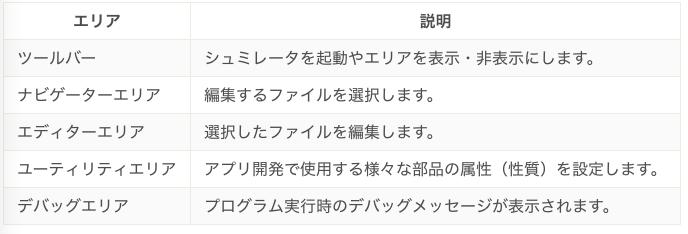 f:id:shizuuuka0202:20200317215632p:plain
