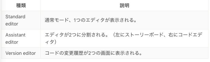 f:id:shizuuuka0202:20200317215943p:plain