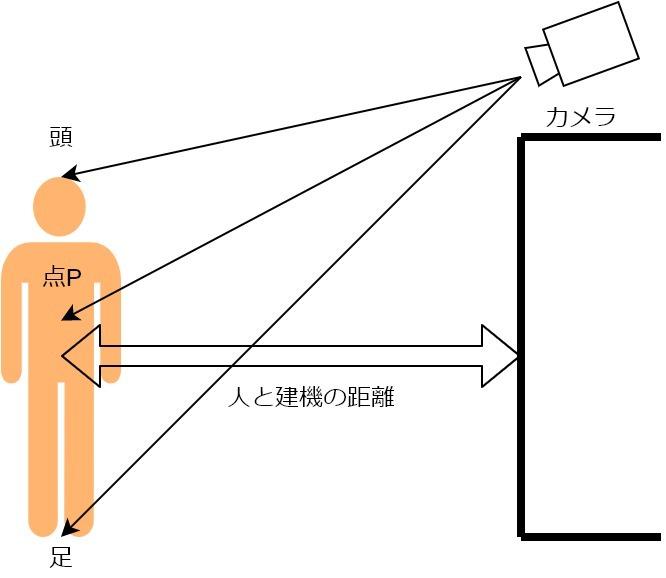 f:id:shizuuuka0202:20200326224020j:plain