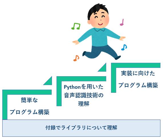 f:id:shizuuuka0202:20200331205341p:plain