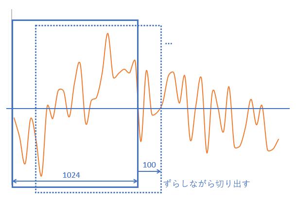 f:id:shizuuuka0202:20200331210727p:plain