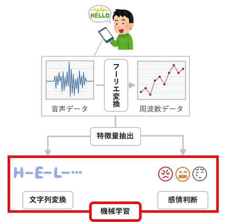 f:id:shizuuuka0202:20200402142730j:plain