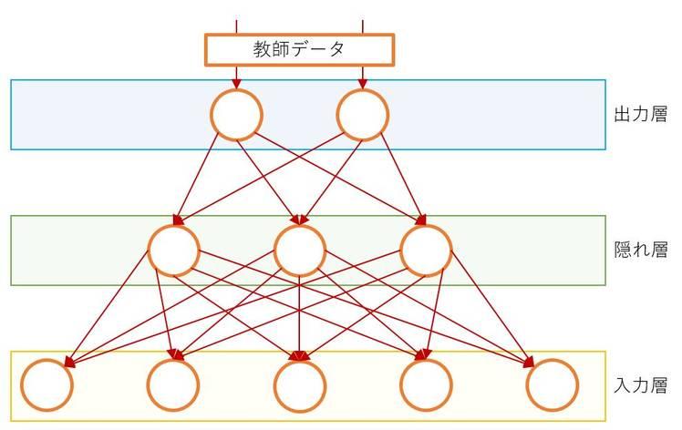 f:id:shizuuuka0202:20200402143150j:plain
