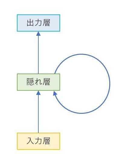 f:id:shizuuuka0202:20200402143325j:plain