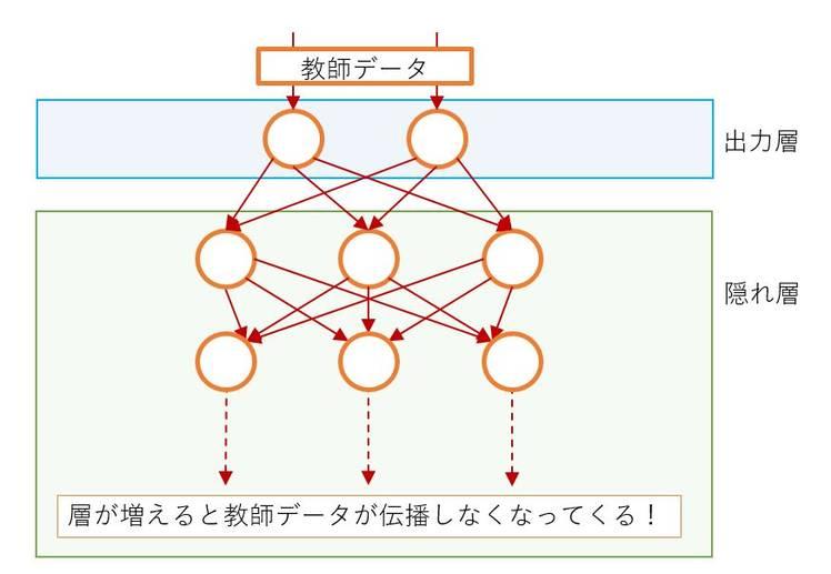 f:id:shizuuuka0202:20200402143727j:plain