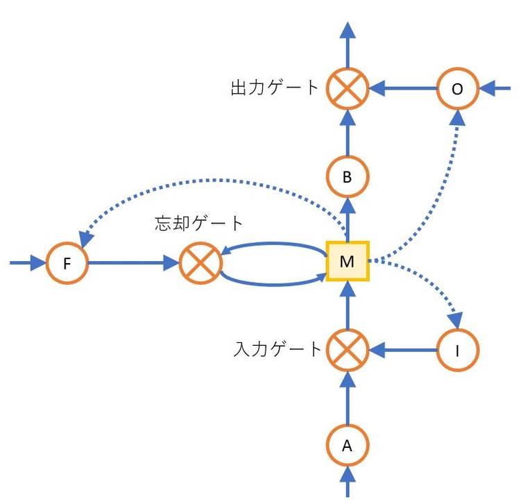 f:id:shizuuuka0202:20200402144425j:plain