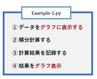 f:id:shizuuuka0202:20200403191441j:plain