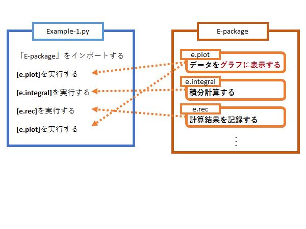 f:id:shizuuuka0202:20200403191536p:plain
