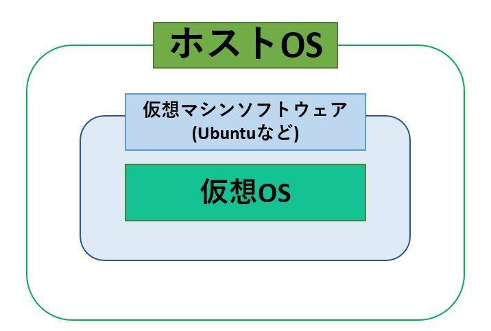 f:id:shizuuuka0202:20200403192600j:plain